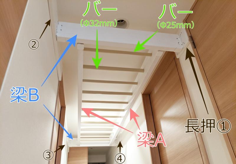 廊下うんていの構成